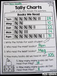 tally charts worksheets and activities differentiated and fun to