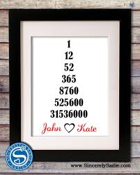 1 year anniversary gift 17 one year wedding anniversary gifts for 25 best ideas about 3