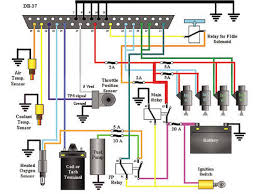 tbi wiring harness standalone tbi free wiring diagrams