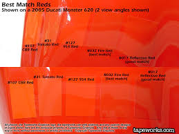 ducati color reference chart