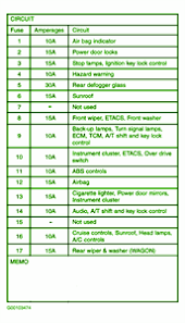 2000 hyundai elantra fuse box diagram u2013 circuit wiring diagrams
