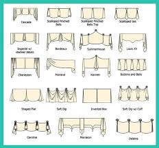 what is a window treatment what is the difference between a cornice and a valance