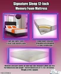 sleep better on signature sleep 12 inch memory foam mattressfoam
