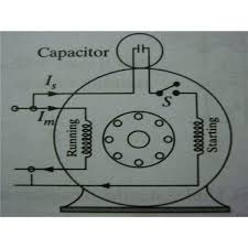 induction motor wiring diagram nrg4cast