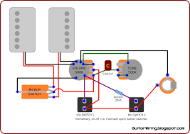 the guitar wiring blog diagrams and tips double edged guitar