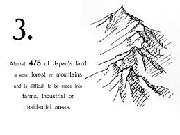 10 facts about japan geography
