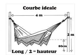 hamac si e comment bien installer un hamac tropical hamac