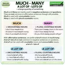 much many lot few little difference quantifiers english grammar