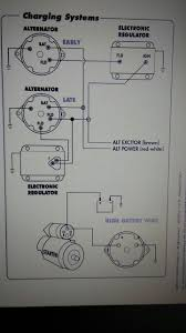 53 best auto wiring simple to use diagrams images on pinterest
