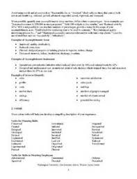 mba internship cv sample resume cover letter examples sales