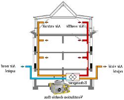 installation chambre de culture design installation ventilation 87 02040136 maroc inoui