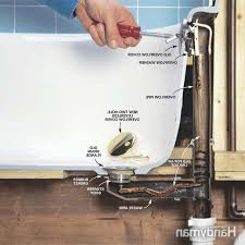 American Standard Bathroom Faucet Cartridge Replacement by American Standard Shower Faucet Repair Kit Valve Replacement