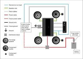 planning a car stereo system in stages and on a budget car audio