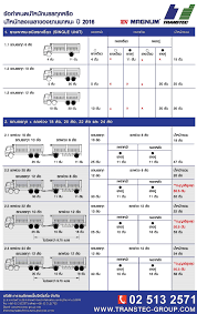 gross combined weight gcw for trucks and trailers transtec group