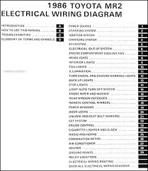 toyota supra wire diagram wiring diagram simonand