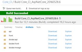 Pousser En Mongo Est Il by Asp Net Core Avec Docker U0026 Release Management