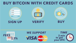 infographic how to buy bitcoin with credit cards cubits