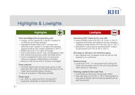 Seeking Fused Cast Rhi Ag Adr 2017 Q2 Results Earnings Call Slides Rhi Ag Adr