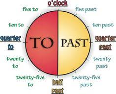 time learning clock avoid the mistake teachers make when teaching time