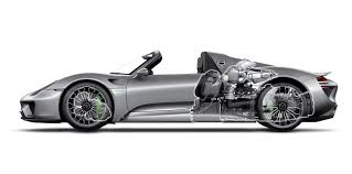 porsche 918 wallpaper porsche 918 spyder high resolution wallpaper image gallery