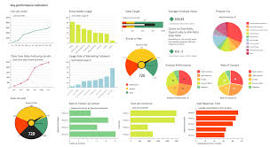 Ms Excel Dashboard Templates Sales Dashboard Solution Conceptdraw Com