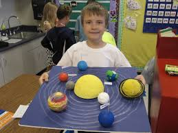 solar system project ideas page 4 pics about space