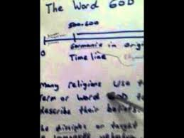 the origin of the word god
