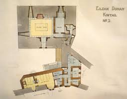 the best laid plans u2026 u2026 eilean donan