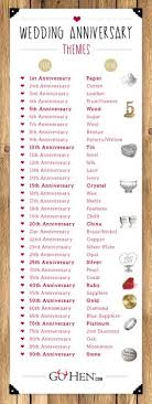 40th anniversary gift ideas 3rd wedding anniversary gift ideas wedding definition ideas