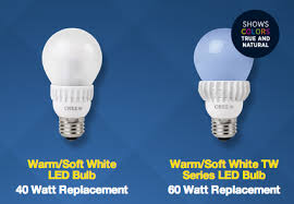 simply conserve light bulbs how to conserve electricity save money cost of solar cost of