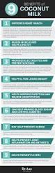 9 coconut milk nutritional benefits recipes dr axe