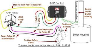 rv fridge wiring norcold wiring dometic wiring arp wiring