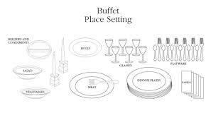 buffettablesetting jpg