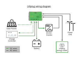 ups schematic diagram wiring diagram components