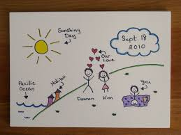 photos easy and cute love sketches drawing art gallery