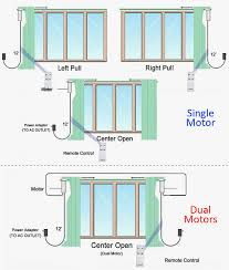Motorized Curtain Track System Automatic Curtain Cl 920c3 Dual Track Automatic Curtain System