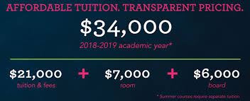 Home Tuition Board Design Tuition And Fees U2013 Sweet Briar College Admissions