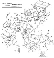 motor wiring ez go diagram for golf cart to ezgo electric tearing
