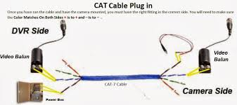 wiring diagram cat 5 cable u2013 the wiring diagram u2013 readingrat net