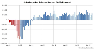 jobs growth soars 280k jobs created in may msnbc