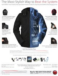 scott jordan ceo of scottevest sev and gadget lover delta to