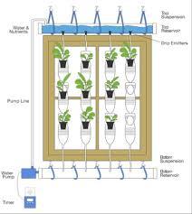 creative of vertical garden irrigation drip irrigation florafelt