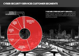 Cyber Secret Malaysia Dns Server by Cyber Security Report 2017