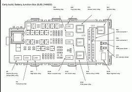 2002 ford explorer fuse box diagram wiring diagrams discernir net
