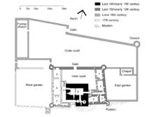 plan de la cuisine château de craigmillar wikipédia