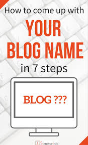 Ideas With A Name 7 Steps On How To Come Up With A Name Incl Name Ideas