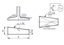 fläche kegel kegelige formen bemaßen und berechnen tec lehrerfreund