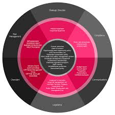 hr annual report template onion diagram templates stakeholder management system