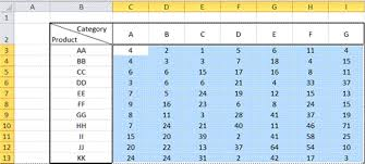 may 2011 u2013 daily dose of excel