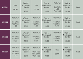 free workout schedule beginner u0027s guide to running for weight loss fitness pal lost